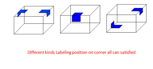 Otomatik-Karton-Kutu-Köşe-Etiketleme-Makine-Detayları